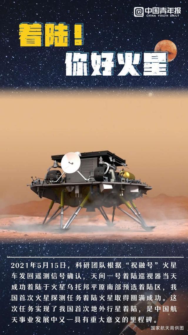 我国首次火星探测任务着陆火星取得圆满成功